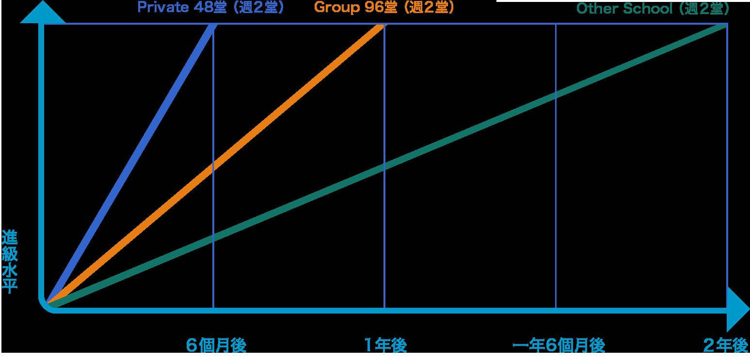 graph_cn